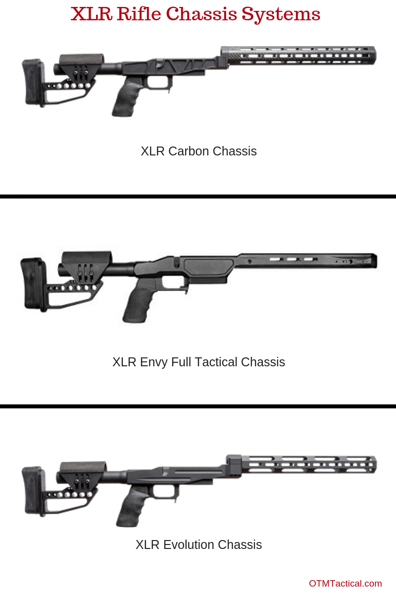 XLR Rifle Chassis Systems: World-Class Craftsmanship for Everyone