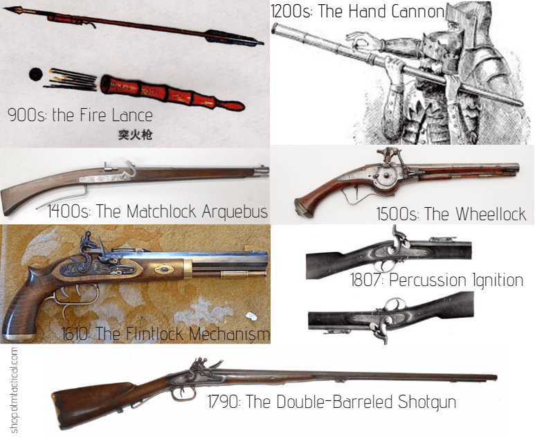 The History of the Firearm: Rifles and Shotguns